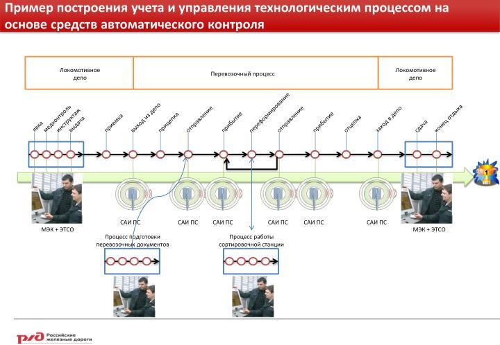Пример построения учета и управления технологическим процессом на основе средств автоматического контроля