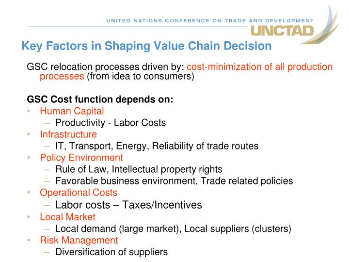 Key Factors in Shaping Value Chain Decision