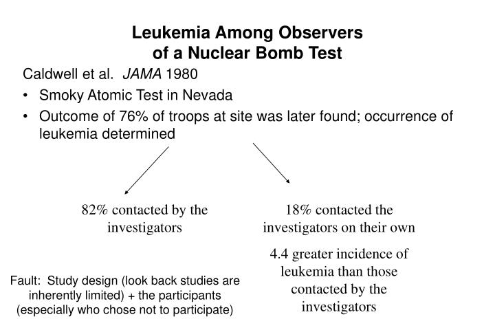 Leukemia Among Observers