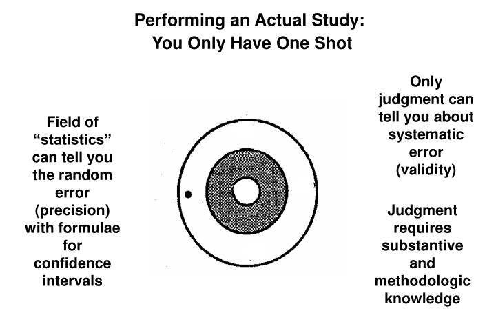 Performing an Actual Study: