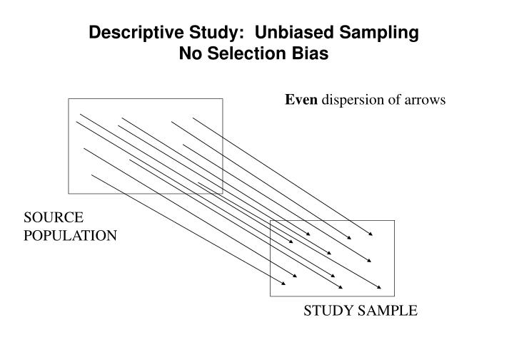 Descriptive Study:  Unbiased Sampling