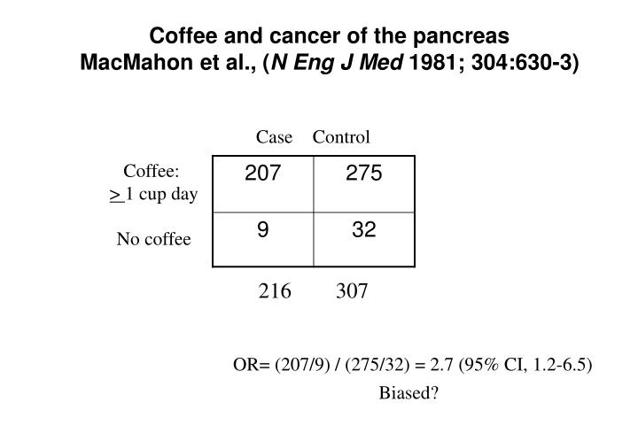 Coffee and cancer of the pancreas