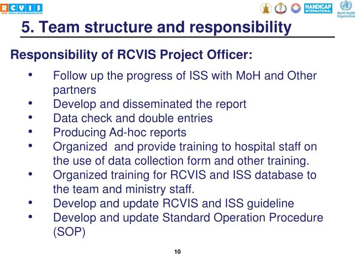 Responsibility of RCVIS Project Officer: