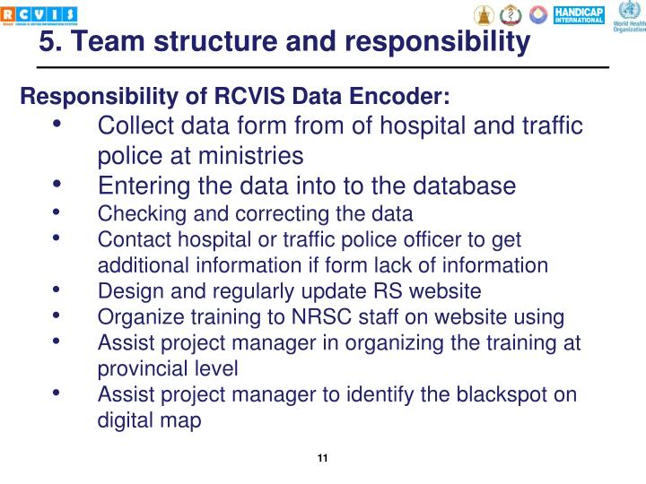 Responsibility of RCVIS Data Encoder: