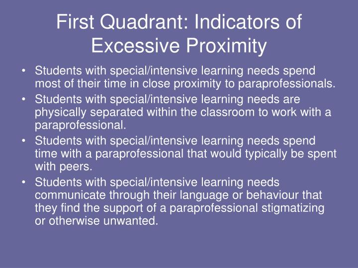 First Quadrant: Indicators of Excessive Proximity