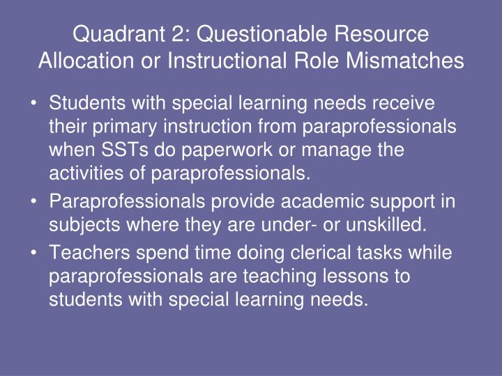 Quadrant 2: Questionable Resource Allocation or Instructional Role Mismatches