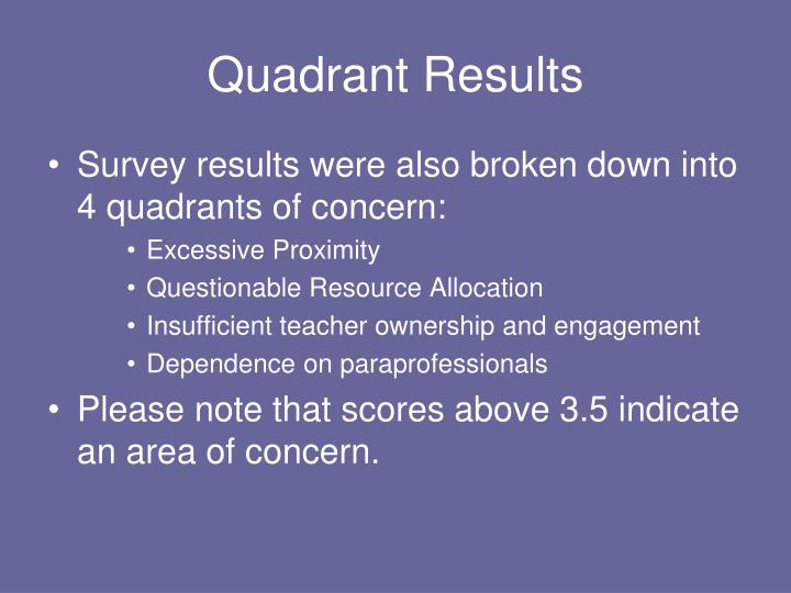 Quadrant Results