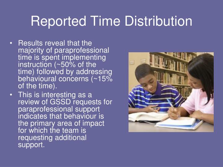 Results reveal that the majority of paraprofessional time is spent implementing instruction (~50% of the time) followed by addressing behavioural concerns (~15% of the time).