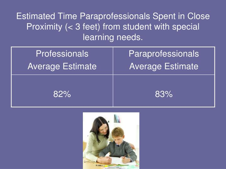 Estimated Time Paraprofessionals Spent in Close Proximity (< 3 feet) from student with special learning needs.