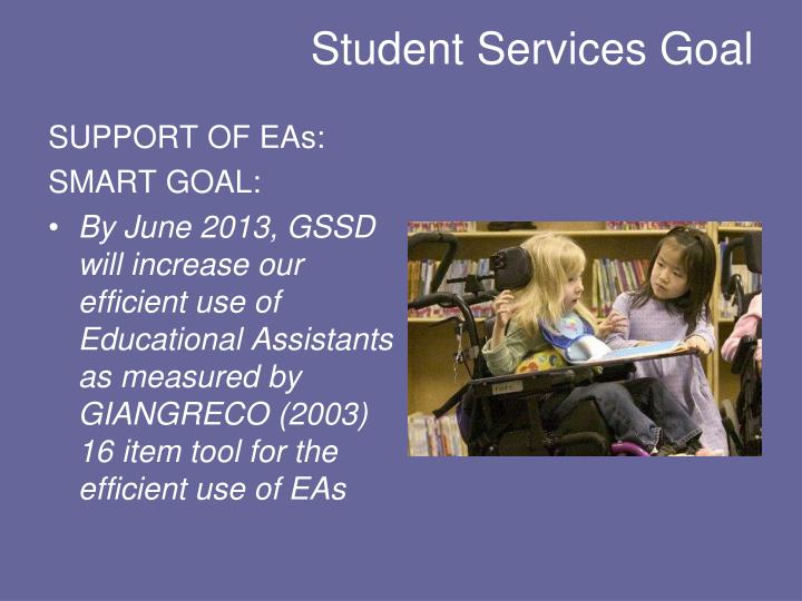 SUPPORT OF EAs: