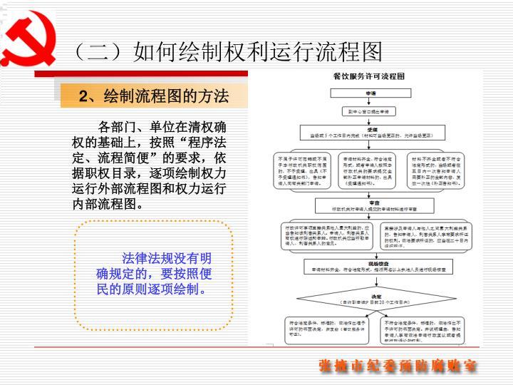 2、绘制流程图