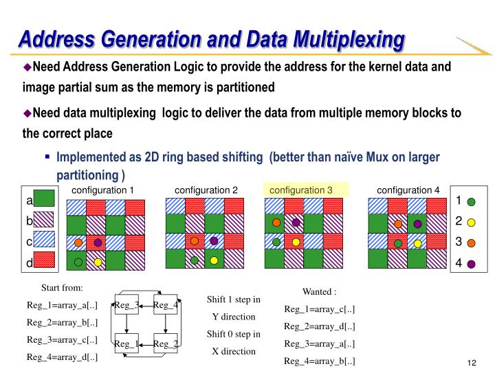 Address Generation and Data Multiplexing