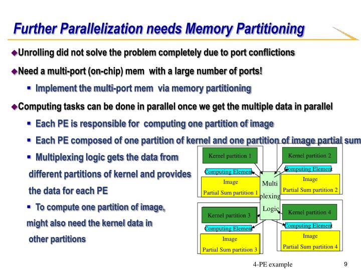 Further Parallelization needs Memory Partitioning