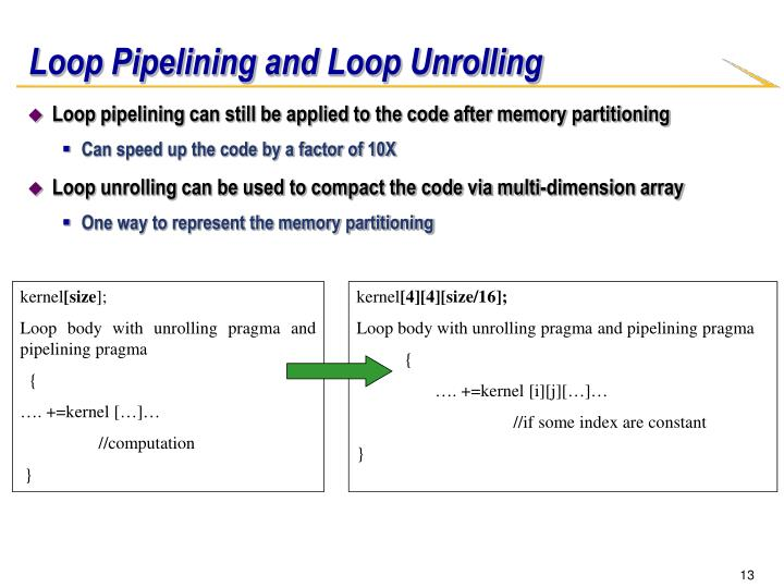 Loop Pipelining and Loop Unrolling