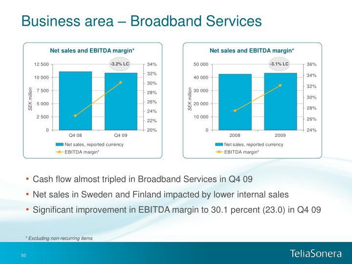 Business area – Broadband Services