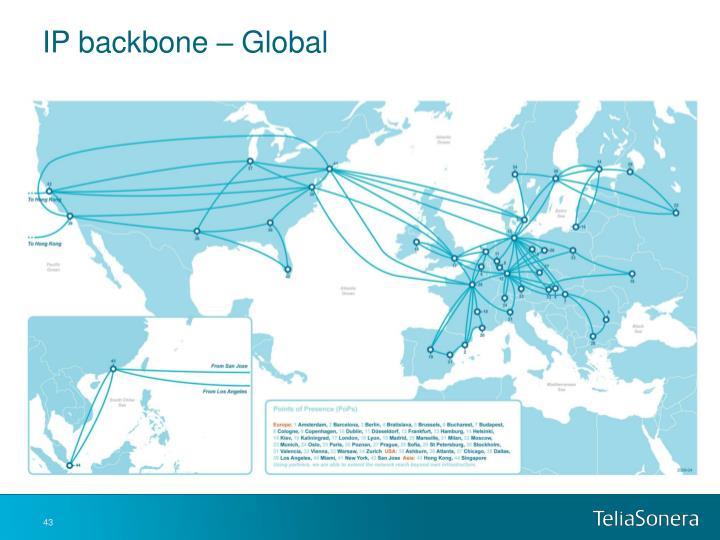 IP backbone – Global