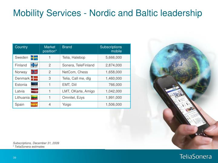 Mobility Services - Nordic and Baltic leadership