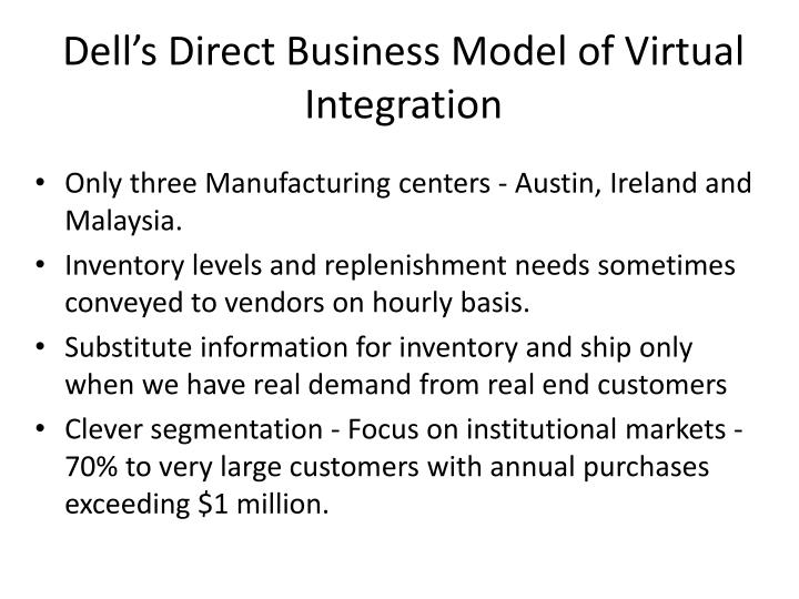 Dell's Direct Business Model of Virtual Integration