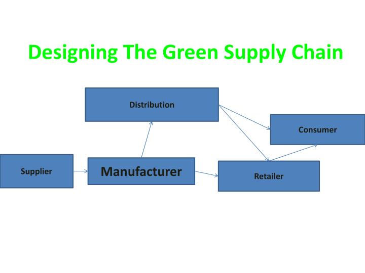 Designing The Green Supply Chain