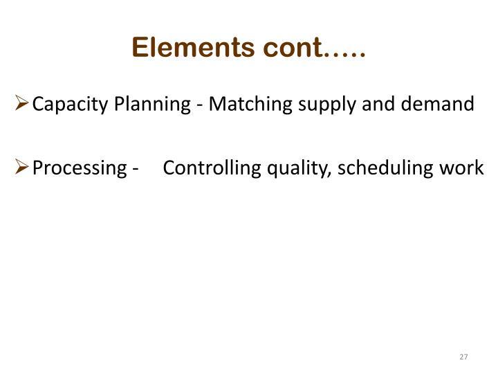 Elements cont…..