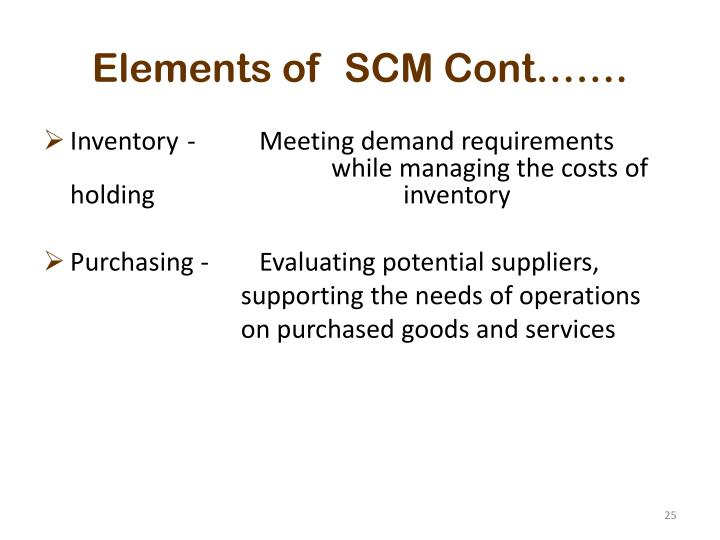 Elements of  SCM Cont…….