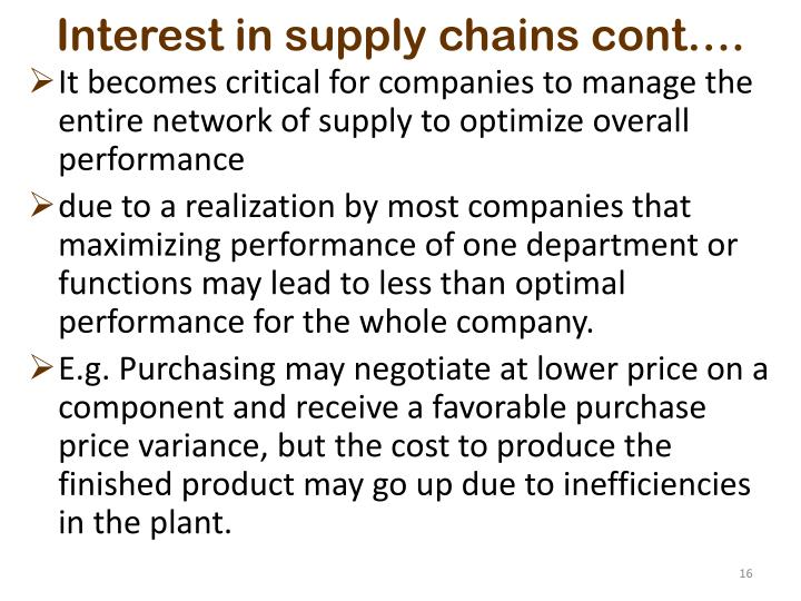 Interest in supply chains cont….
