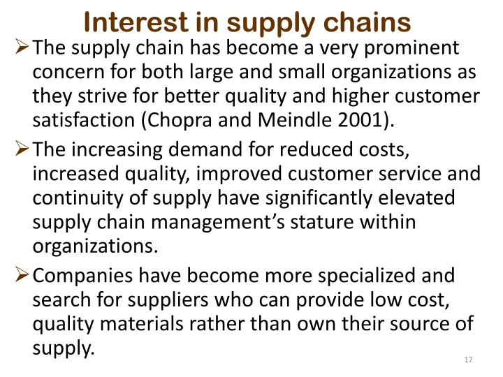 Interest in supply chains