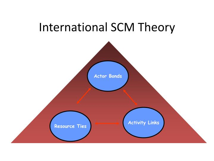 International SCM Theory