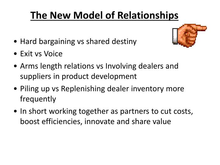 The New Model of Relationships