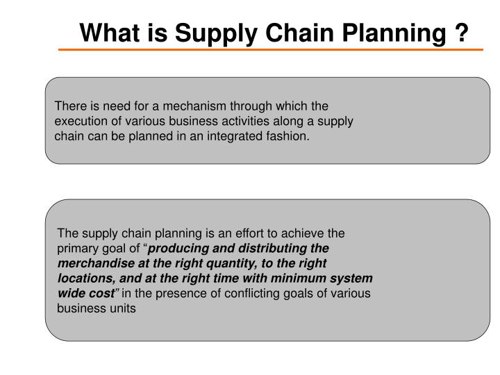 What is Supply Chain Planning ?