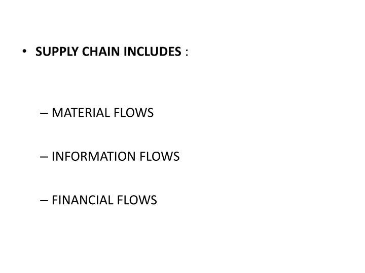 SUPPLY CHAIN INCLUDES