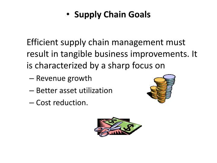 Supply Chain Goals