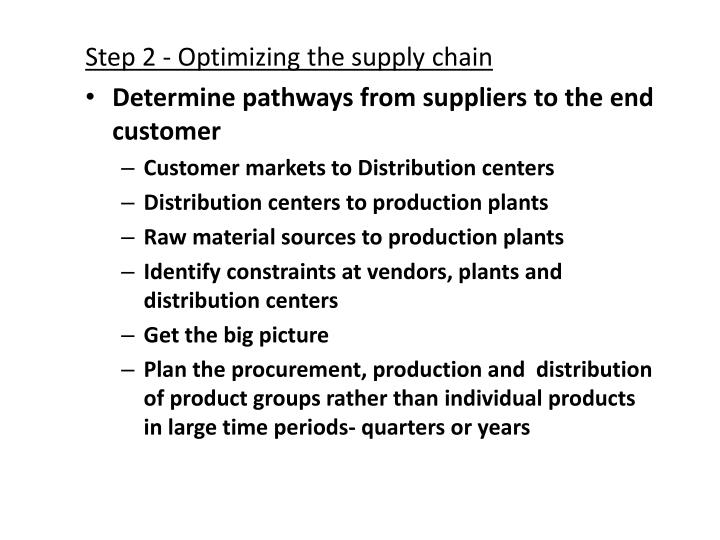 Step 2 - Optimizing the supply chain
