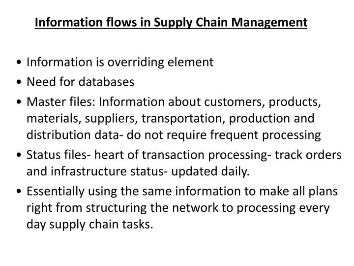 Information flows in Supply Chain Management