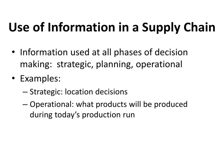 Use of Information in a Supply Chain