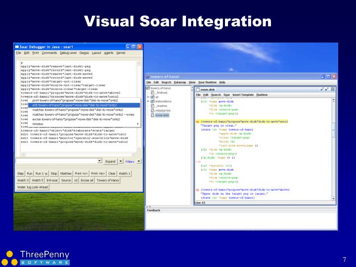 Visual Soar Integration