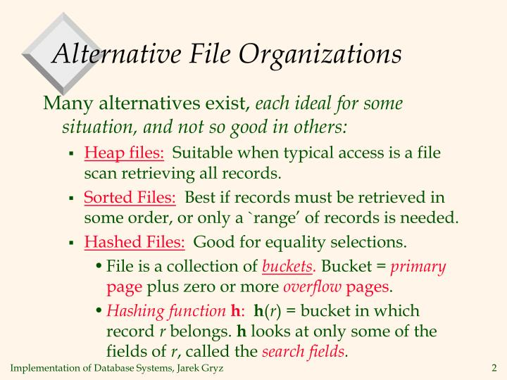 Alternative file organizations