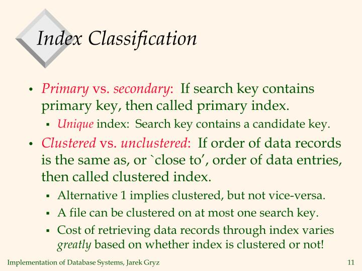 Index Classification