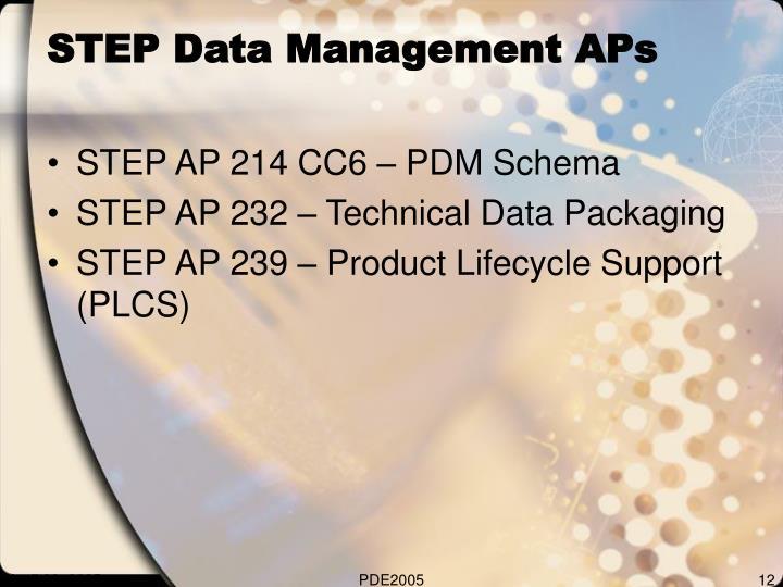 STEP Data Management APs