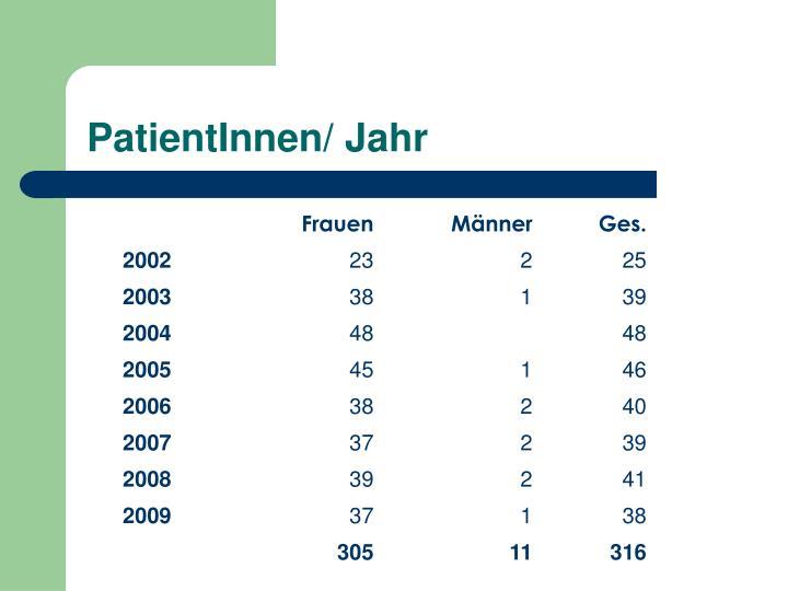 PatientInnen/ Jahr
