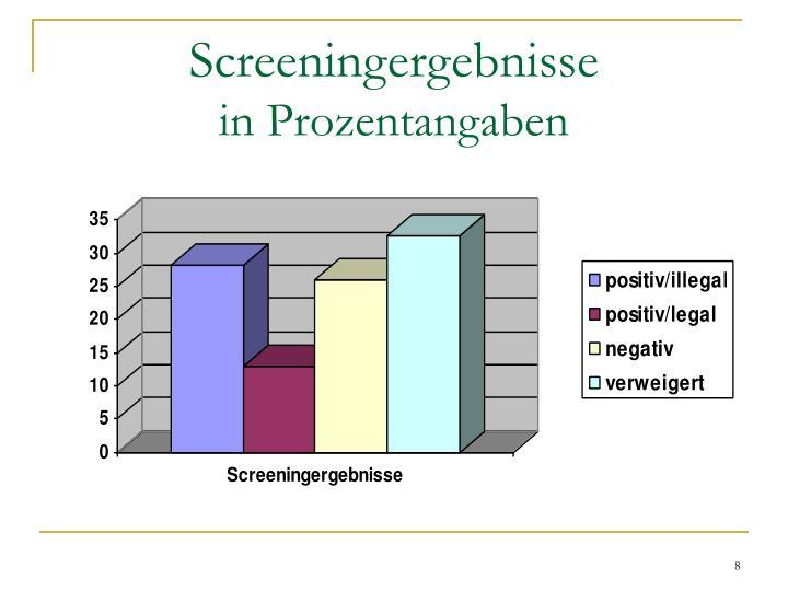 Screeningergebnisse