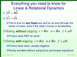 everything you need to know for linear rotational dynamics