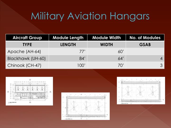 Military Aviation Hangars