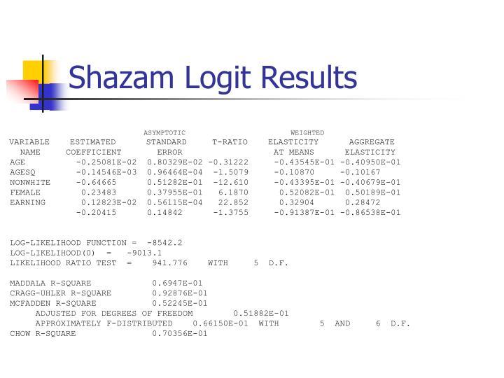 Shazam Logit Results
