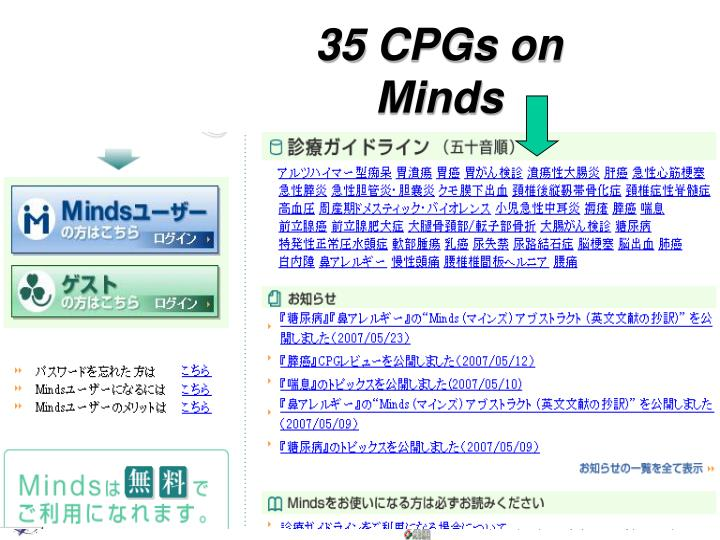 35 CPGs on Minds