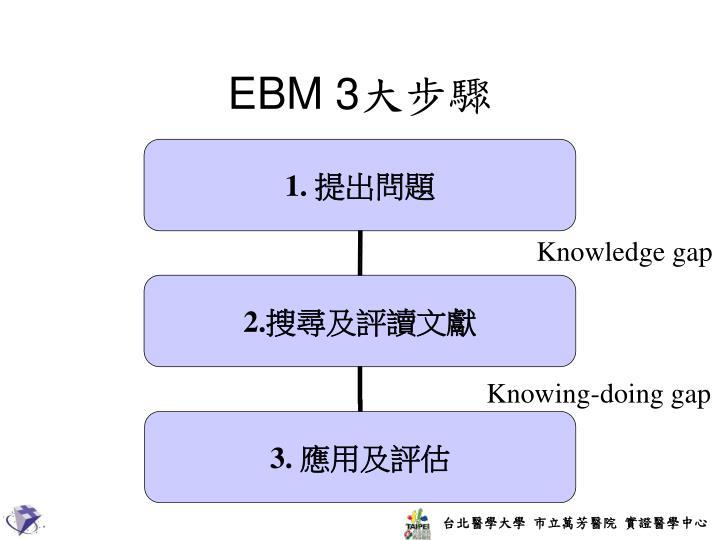 EBM 3