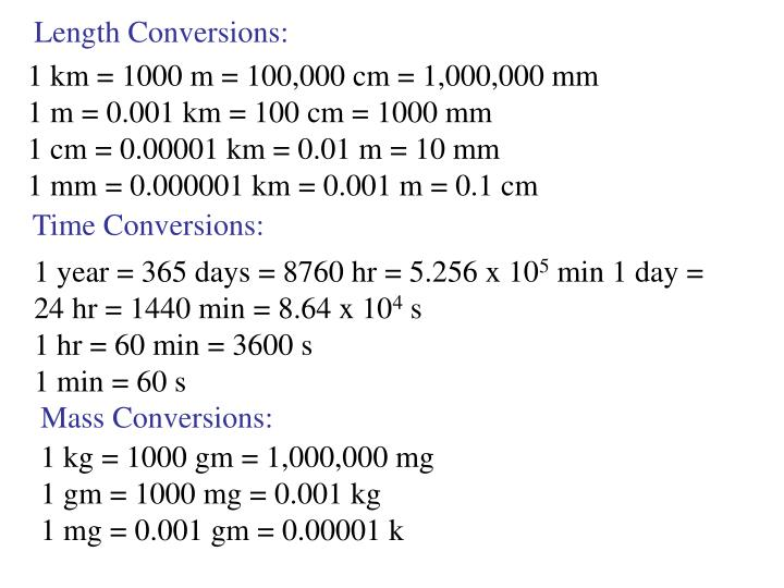 Length Conversions: