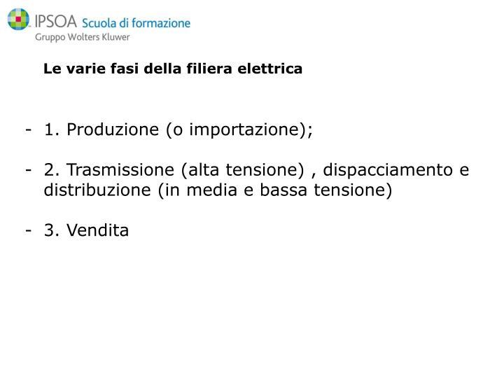 Le varie fasi della filiera elettrica
