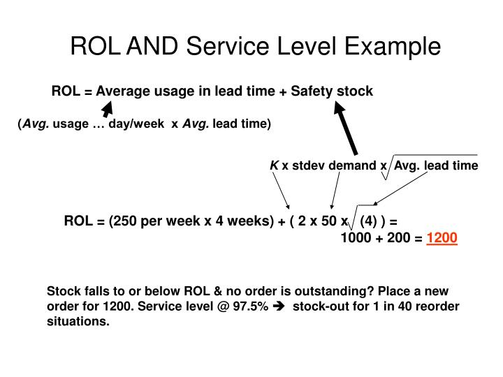 ROL AND Service Level Example