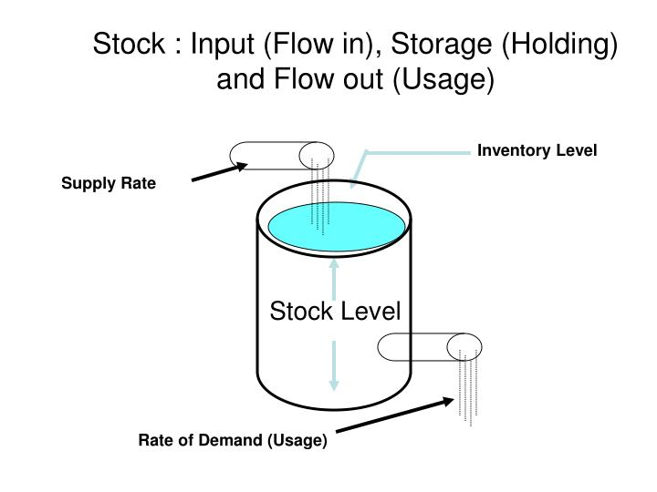 Stock : Input (Flow in), Storage (Holding) and Flow out (Usage)